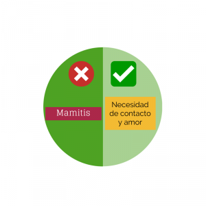 nomamitis